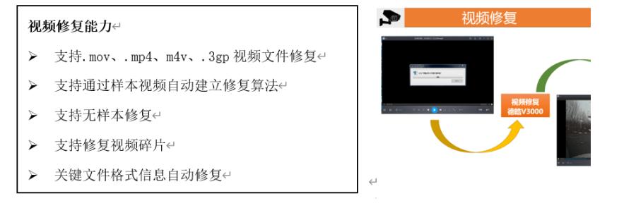 【技术服务】受损视频恢复服务