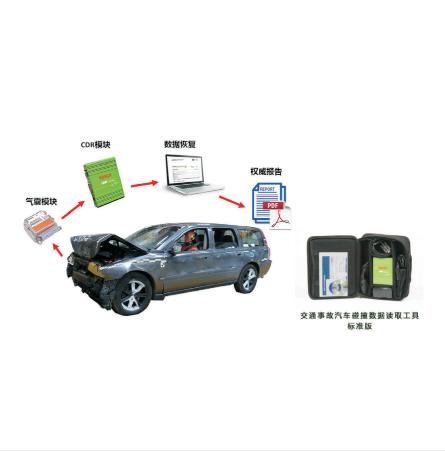 【技术服务】EDR数据读取服务-汽车安全气囊模块读取服务
